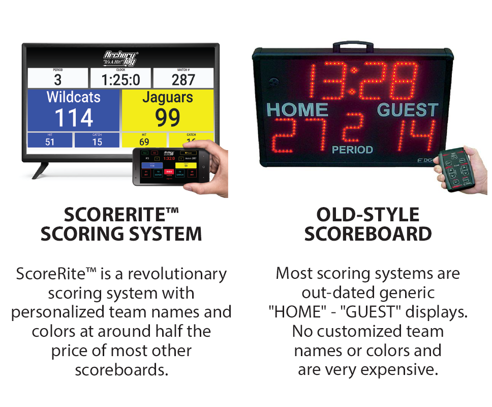 site-images/products/48_gal_2020-04-21_ScoreRite-Comparison-WebProductImage.png